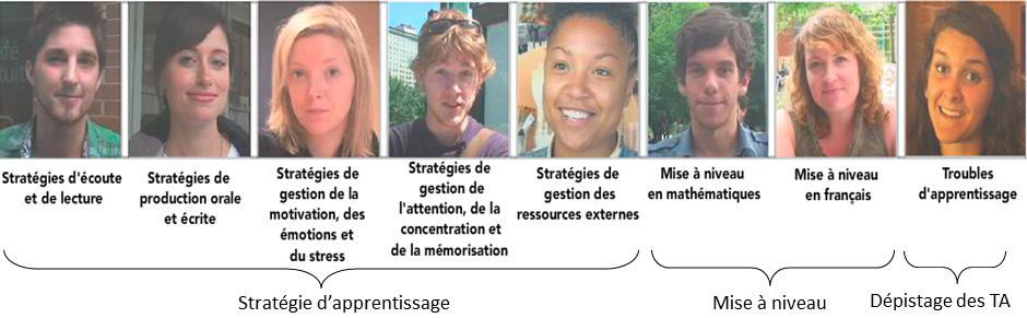 Capture_regroupement_NRacette.tif